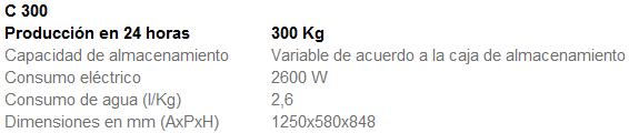 Cuadro comparativo fabricadoras de hielo de 300 kgs