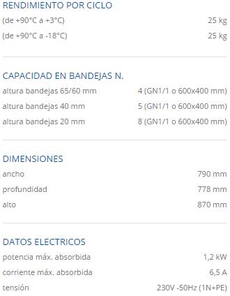 Especificaciones tecnicas mf 25.1