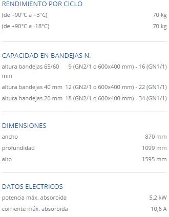 Especificaciones tecnicas mf 70.2